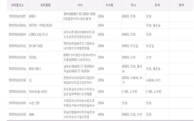 B1A4's 2nd Full Album - Lonely  (Song List, Hint Lyrics, Producer)